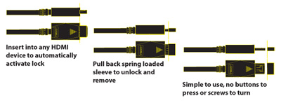 Accell - AVGrip PRO Locking HDMI Cable