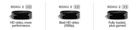Roku Media Players